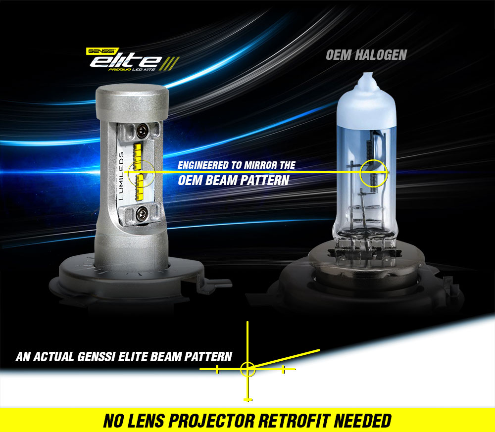 Genssi G7 Elite Led Headlight Conversion Kit 6000k Bulbs