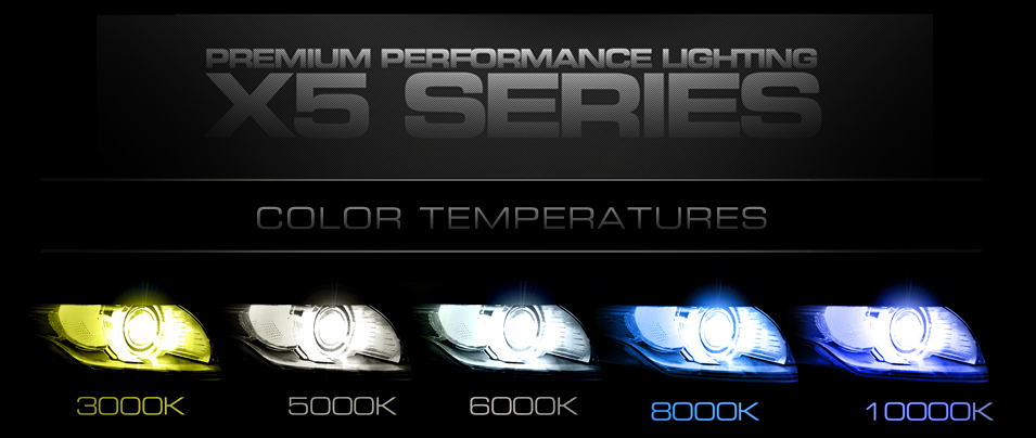 X5 Series Hid Kit Slim Conversion Kit Bulb H4 Bi Xenon 5000k 6000k